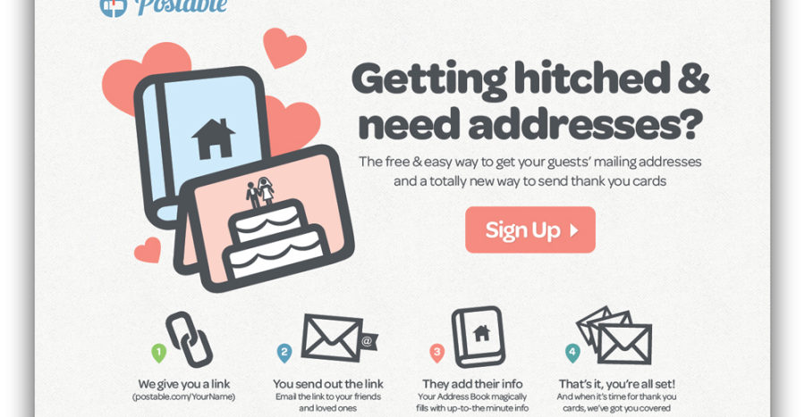 Collecting Your Guests' Mailing Addresses + A Discount!